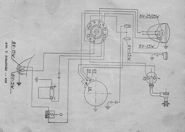Betriebsanleitung Jawa 250ccm&350ccm