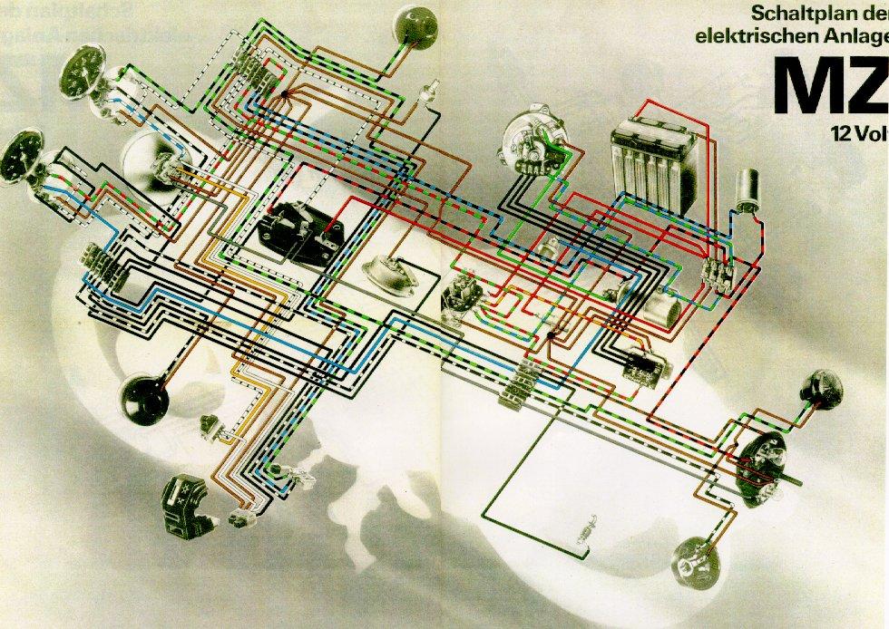 Electronik Box - Workbench - Chopperforum